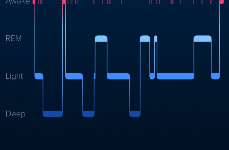 Fitbit rolling out Sleep Stages and Sleep Insight support to Windows 10 UWP app 25
