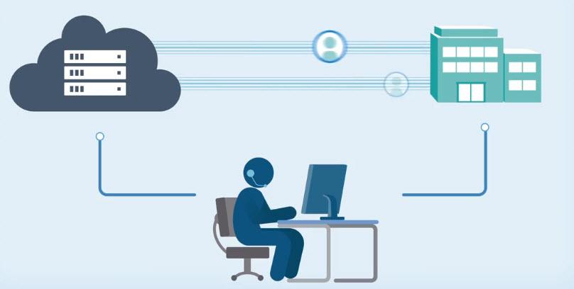 VMware to Deliver VMware Horizon Cloud on Microsoft Azure