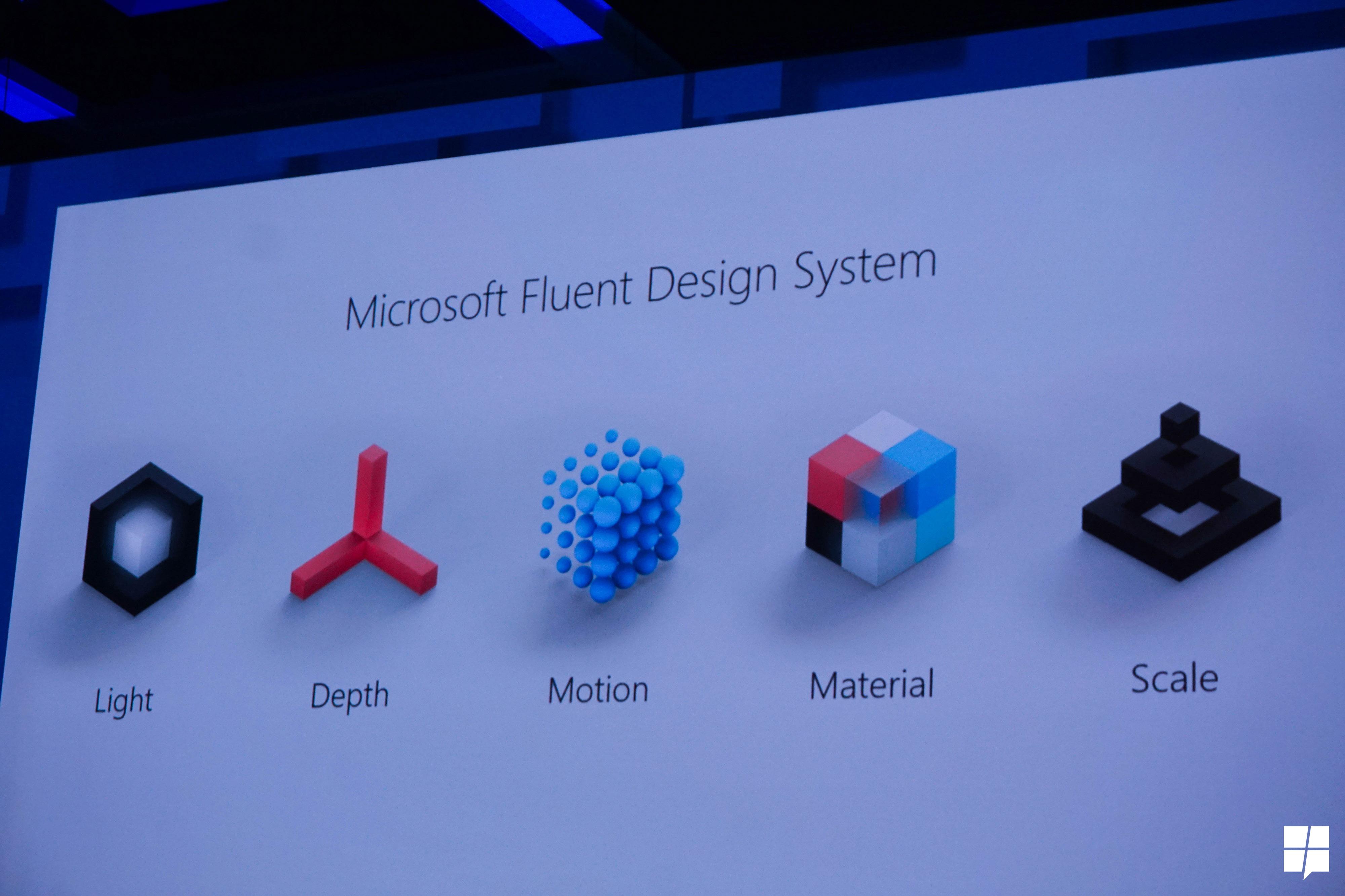 Microsoft Announces Updates To The Fluent Design System At Build 2018 Mspoweruser
