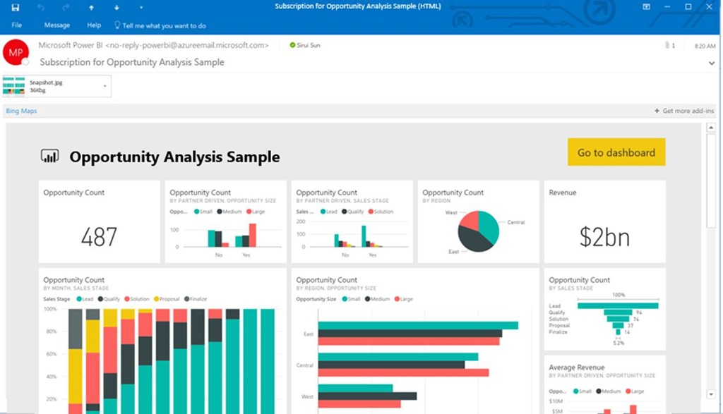 microsoft yesterday announced the preview of email subscriptions for dashboards in the power bi service power bi dashboards provide a 360 degree view of