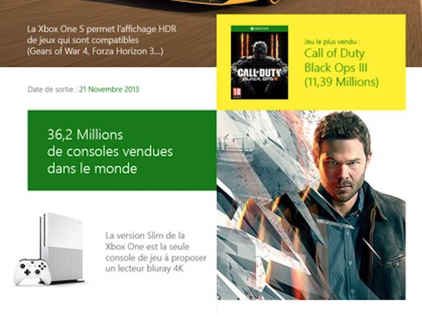 Microsoft France leak allegedly reveals better-than-expected