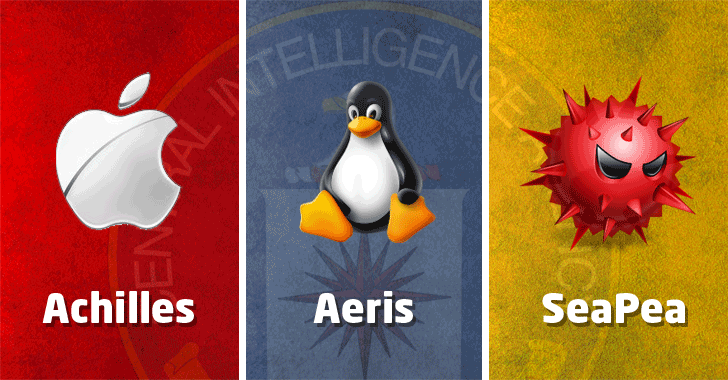 Linux & macOS Hacking Tools Developed By CIA Exposed: Achilles, Aeris, SeaPea