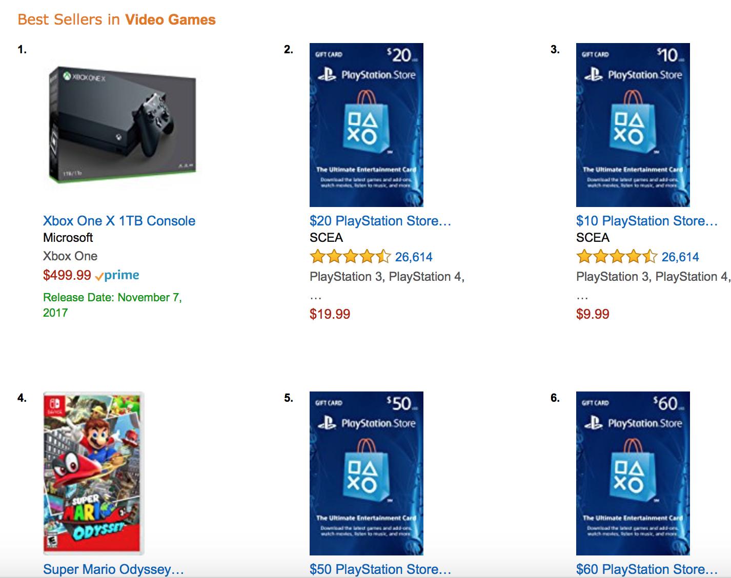 playstation 4 pro limited edition amazon