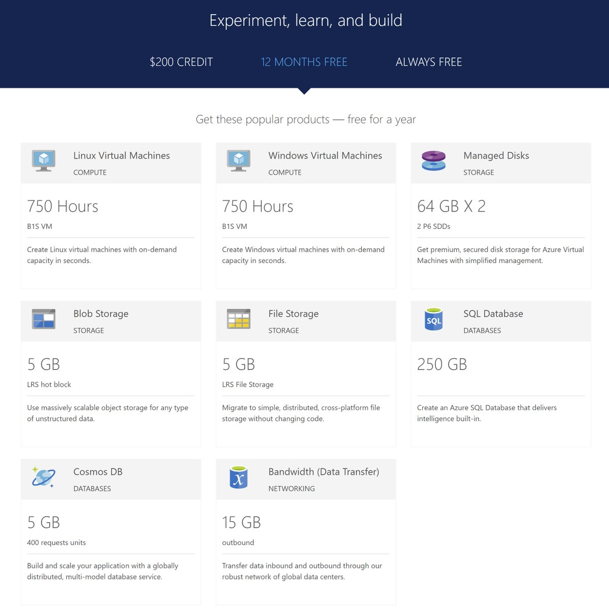 Now get 12 months of free access to popular Azure services 1