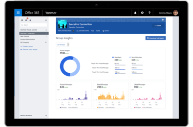 Microsoft has not forgotten Yammer, announces several new updates 21