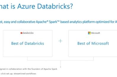 Microsoft announces the general availability of Azure Databricks 1