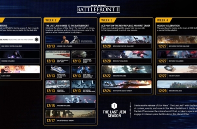 Star Wars: Battlefront II's post-launch content for this year has been revealed 20