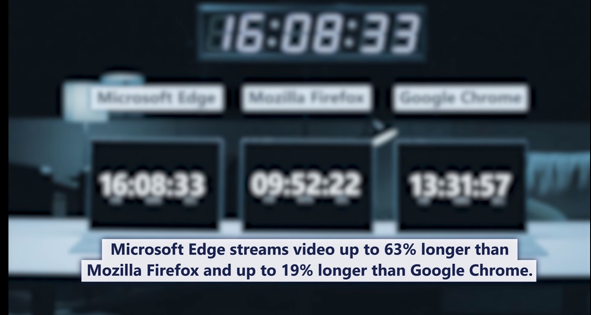 Microsoft returns to battery life browser battle with new video