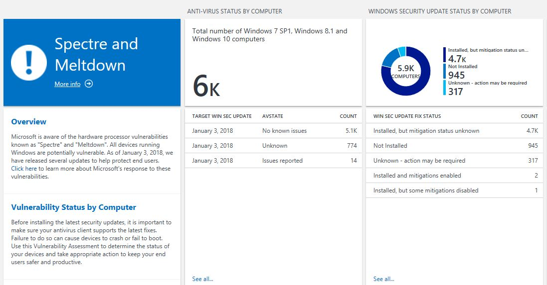 Microsoft gives sysadmins Meltdown and Spectre detection in Windows Analytics