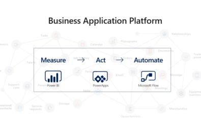 Microsoft announces a significant update to its Business Application platform 1