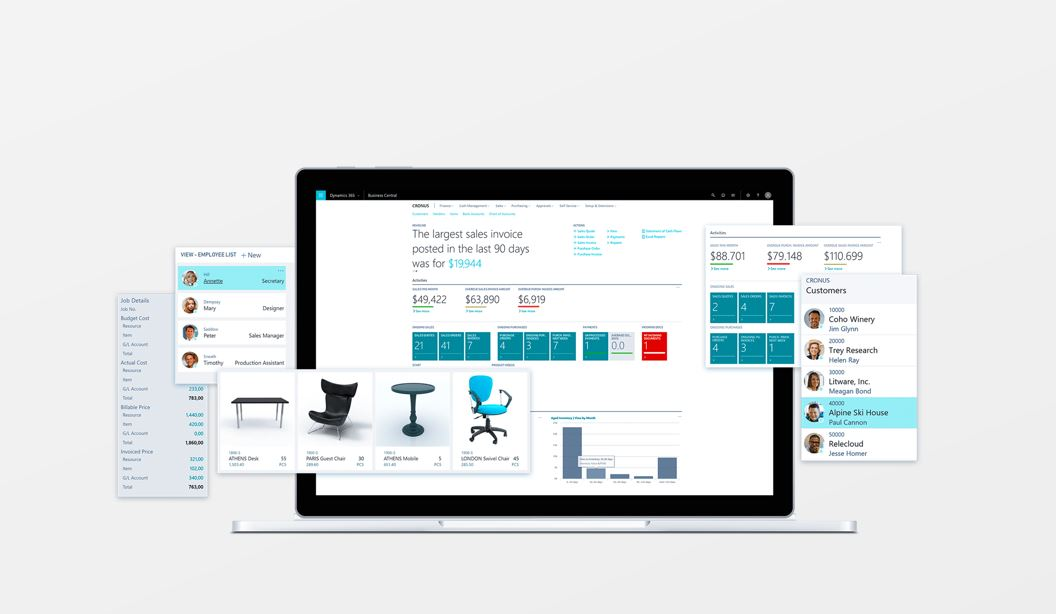 Microsoft launches Dynamics 365 Business Central in Australia and New Zealand 1