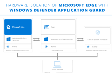 Microsoft announces new improvements for Windows Defender Application Guard 25