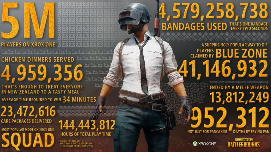 Top 13 Pubg Wallpapers In Full Hd For Pc And Phone: PUBG Mobile Is Coming To North America, Available First In
