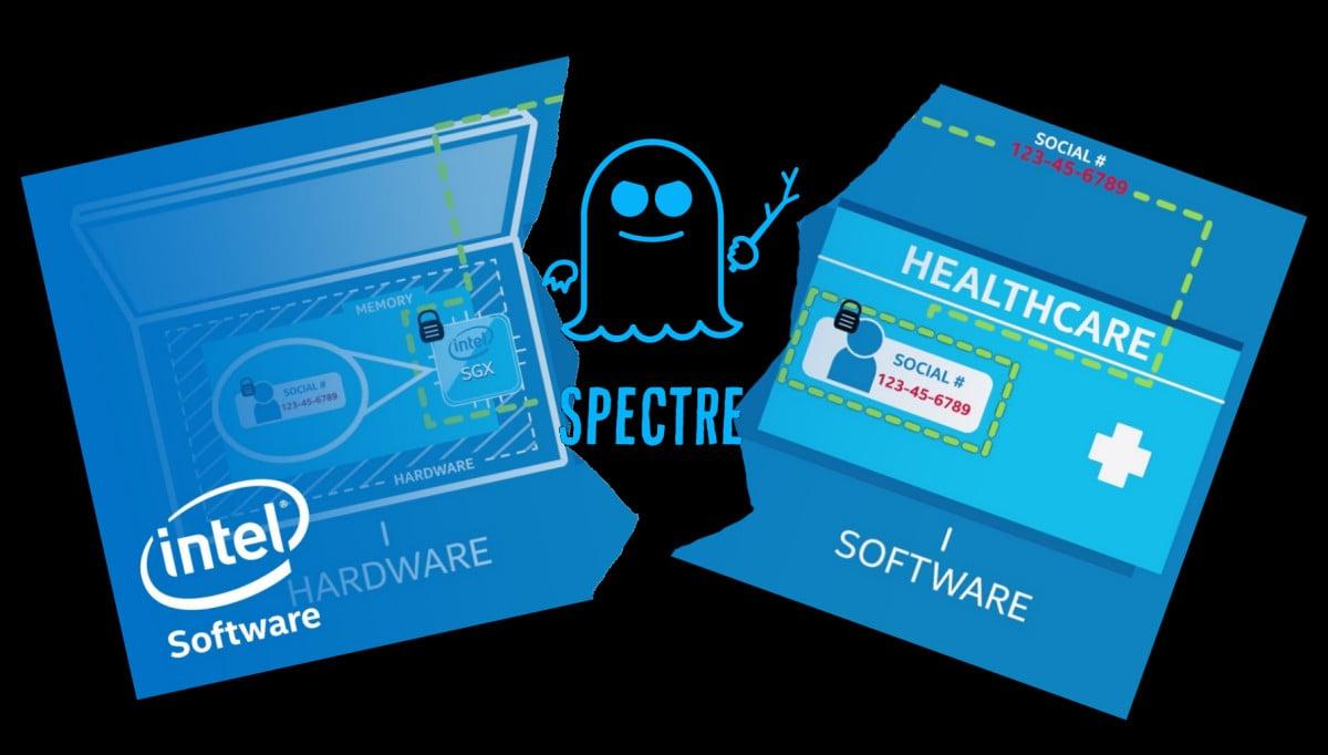 https://mspoweruser.com/spectre-related-vulnerability-cracks-open-intels-software-guard-extension-like-nut/