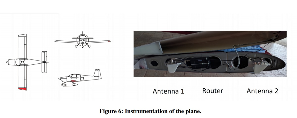 Microsoft Research proposes using existing commercial aircraft to provide worldwide WIFI coverage 1
