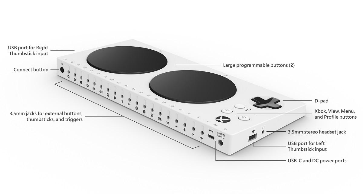 Microsoft formally announce the Xbox Adaptive Controller