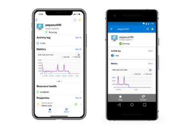 Microsoft releases Azure mobile app for iOS and Android 14