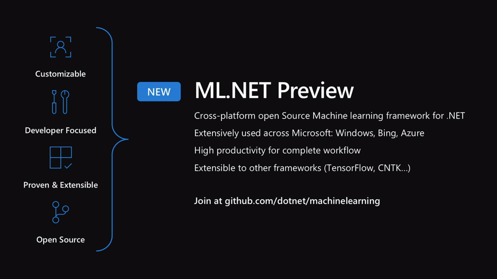 photo image The latest version of ML.NET supports exporting models to the ONNX format