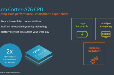 ARM announces new Cortex CPU that will bring true laptop-class performance to Snapdragon-based Windows devices 11