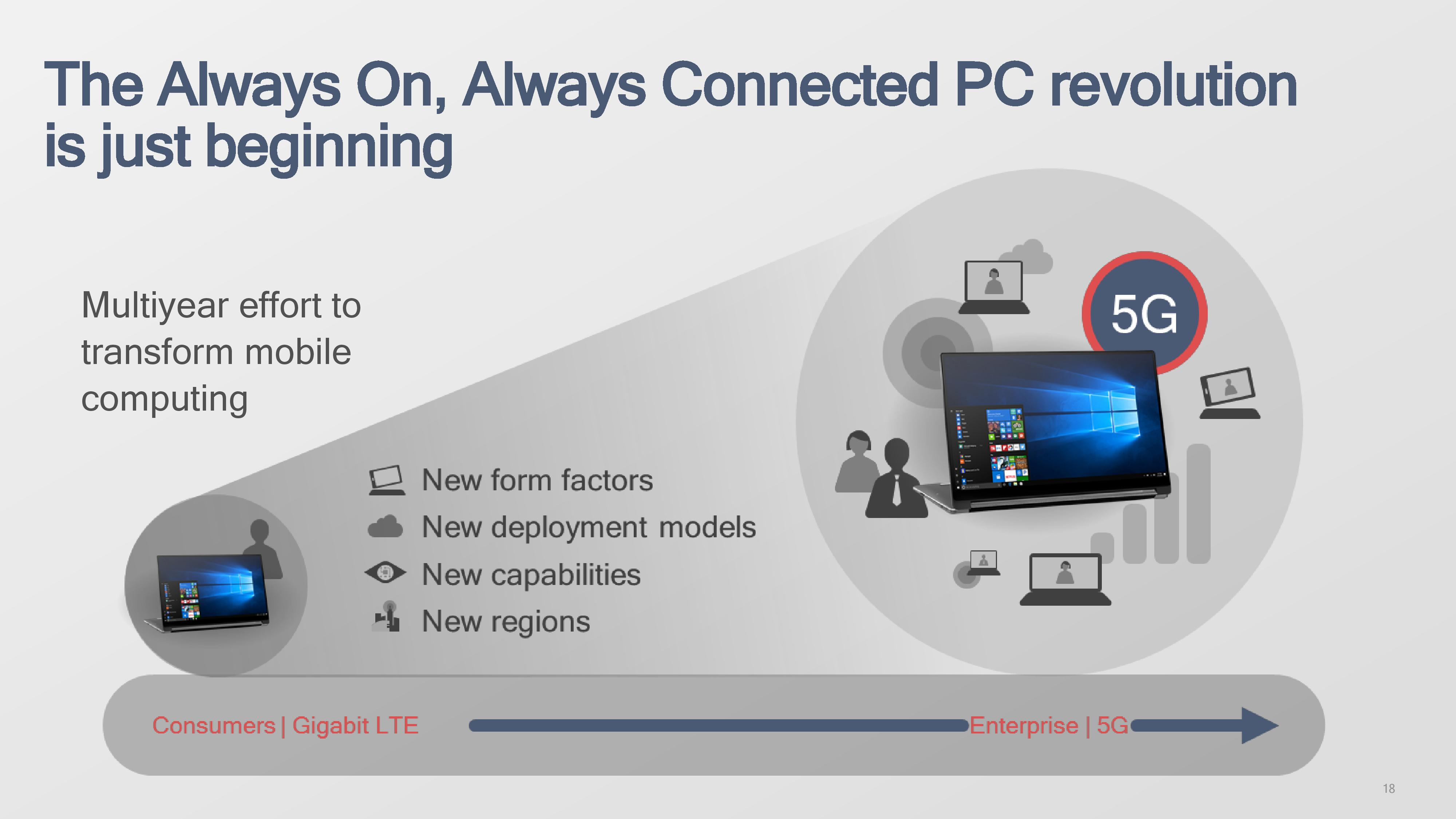 Qualcomm announces Snapdragon 850 Mobile processor for Always Connected Windows 10 PCs 4