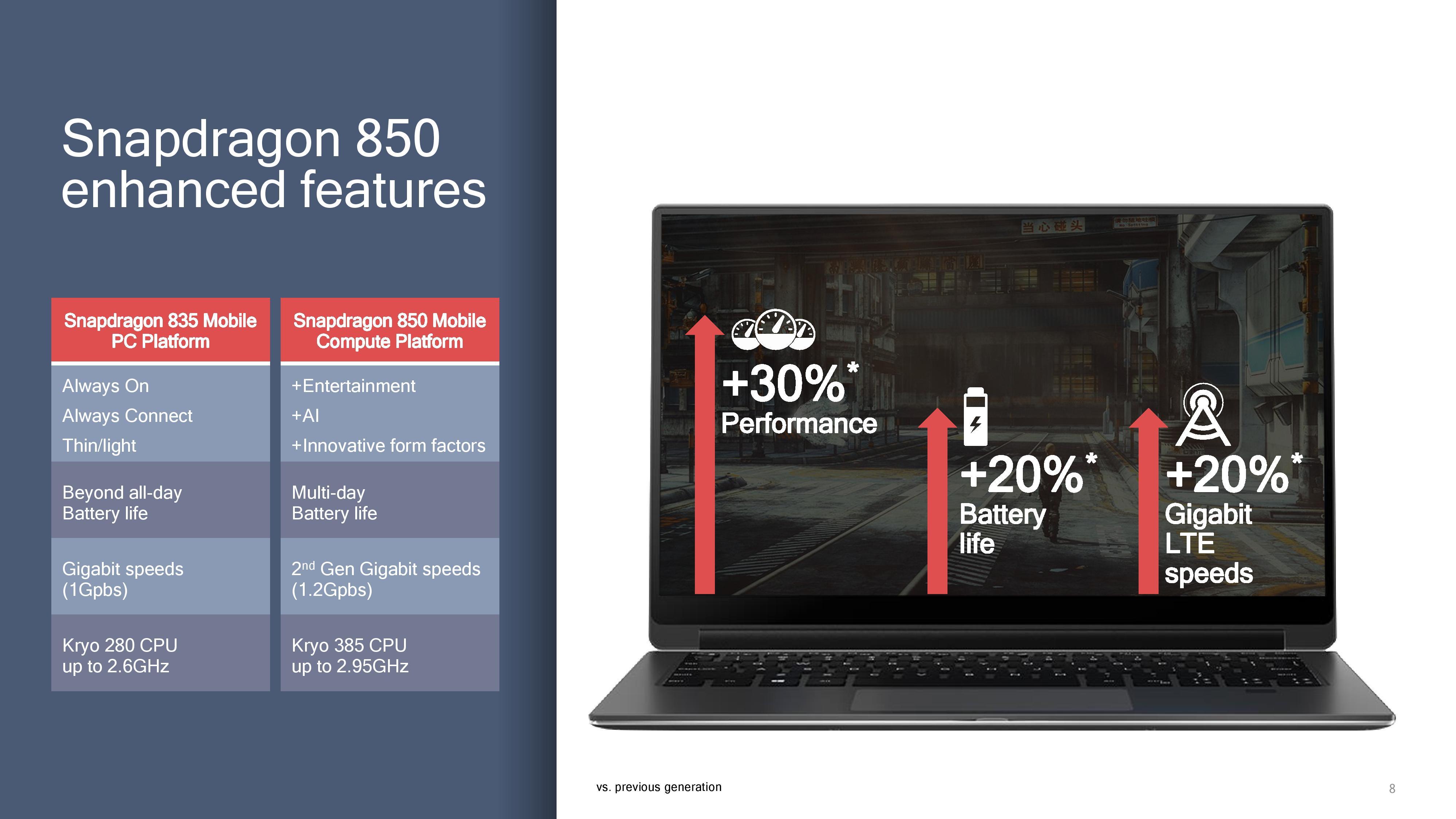 Qualcomm announces Snapdragon 850 Mobile processor for Always Connected Windows 10 PCs 3