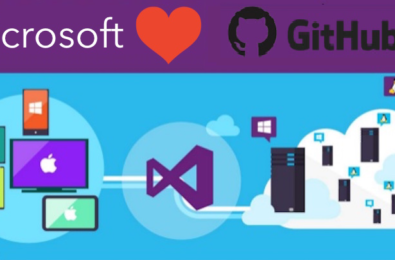 Here's what to expect from Microsoft's GitHub acquisition 16