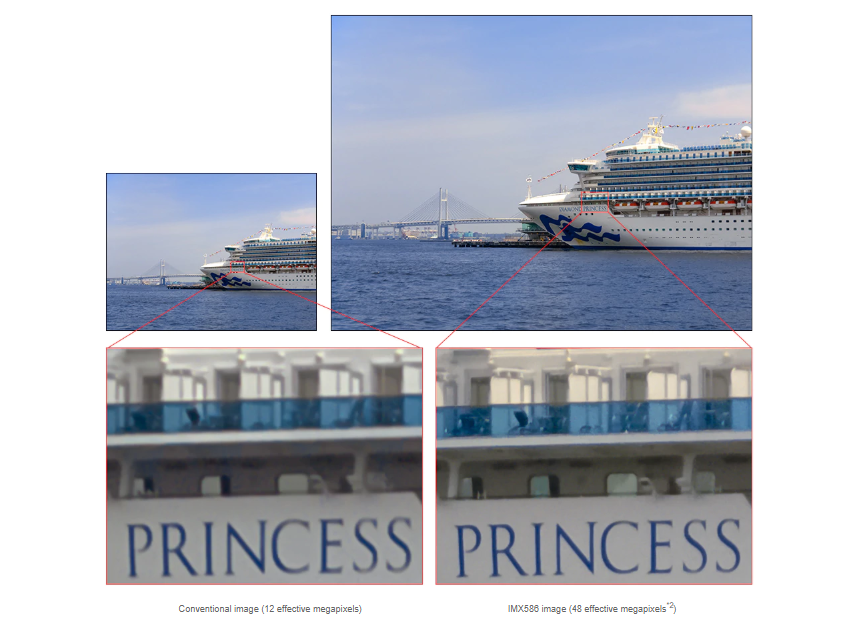 Sony's new image sensor for smartphones has 48 effective megapixels