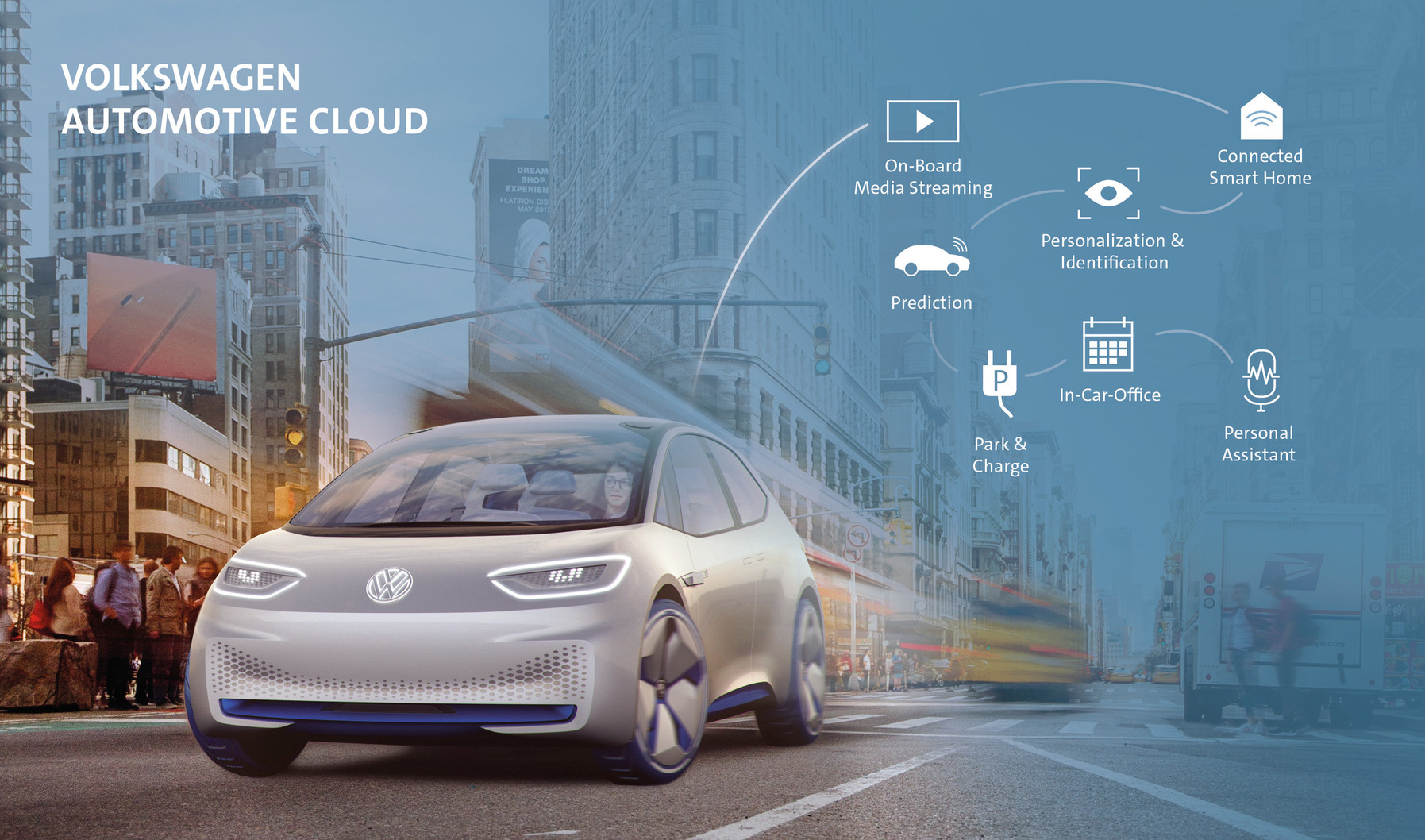 Volkswagen partners with Microsoft to keep cars connected to the cloud