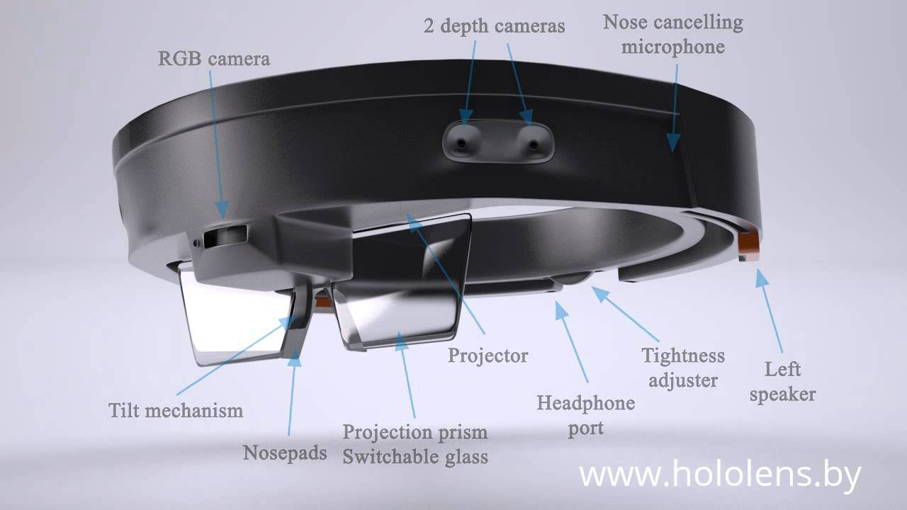Microsoft finds way to reduce HoloLens part count, cost