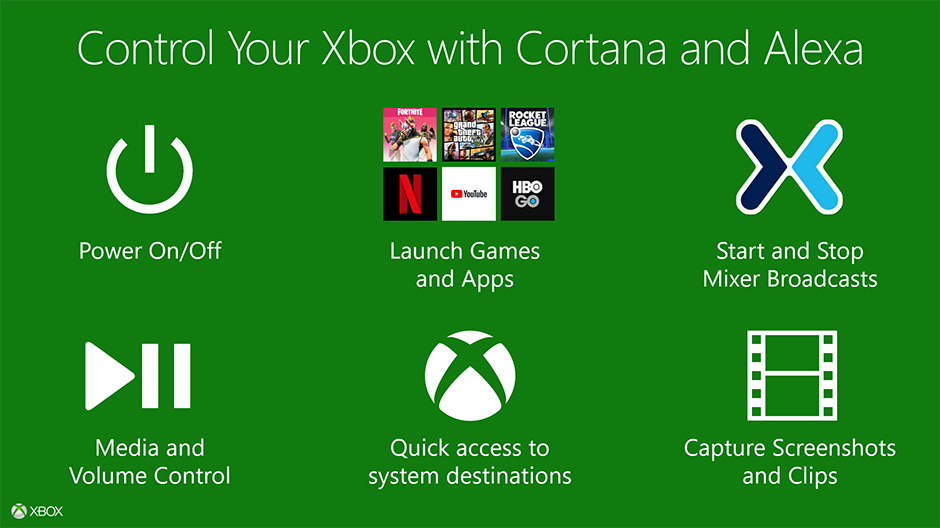 Xbox Insiders get voice command support with Cortana and Alexa 1