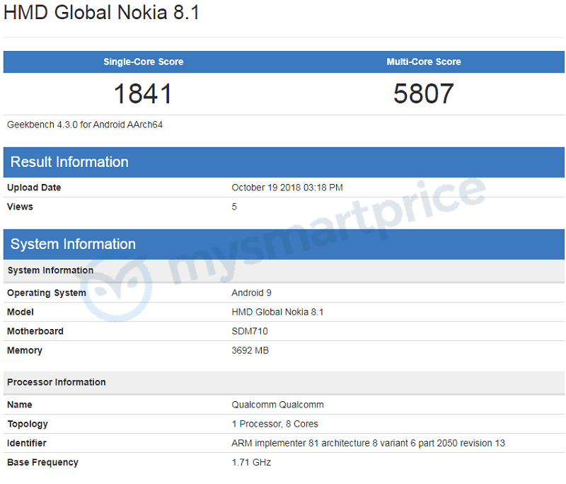 Nokia 8.1 spotted on Geekbench, phone to run Snapdragon 710 SoC