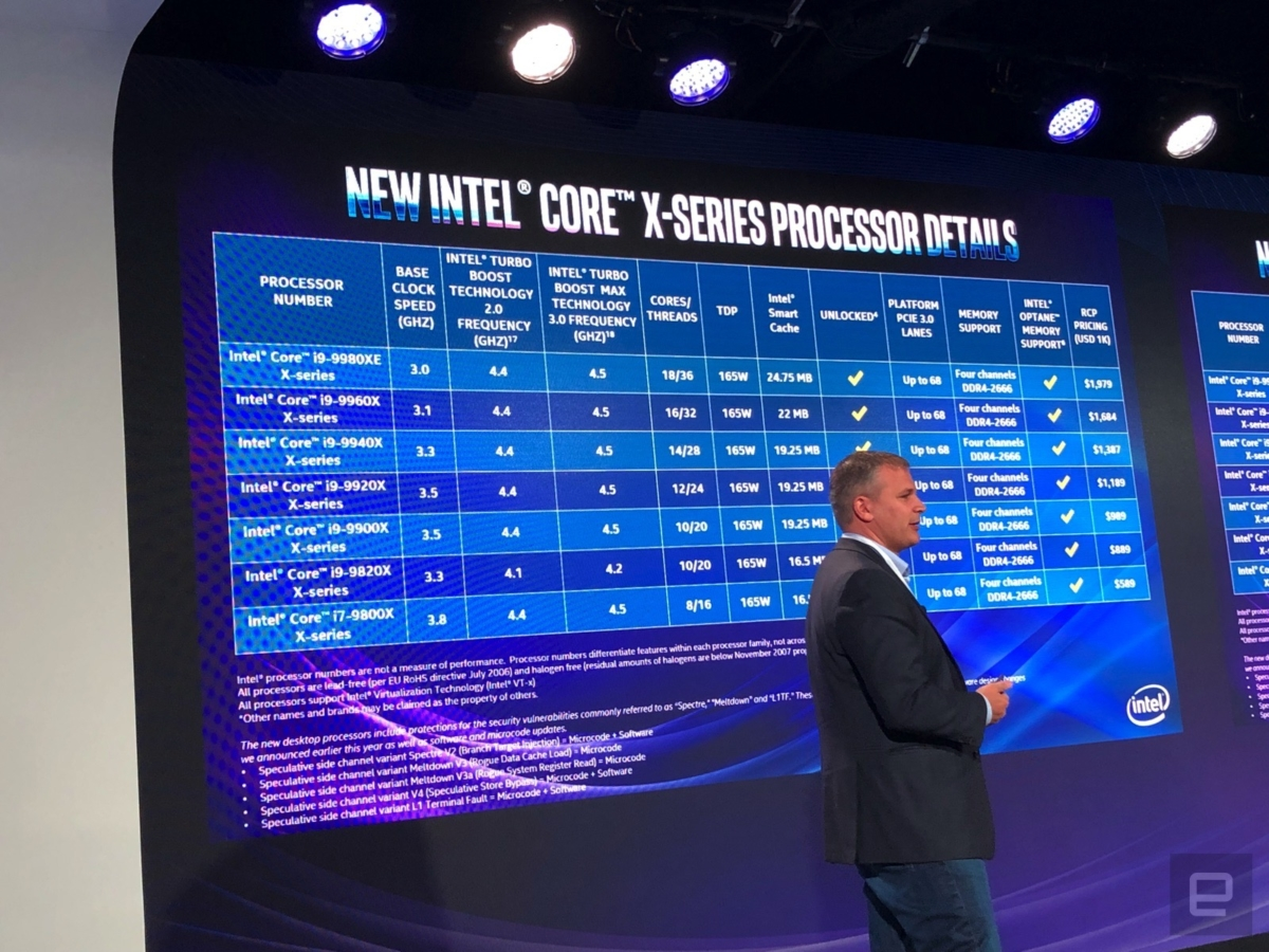 Intel's new 9th Generation processors can reach speeds up to
