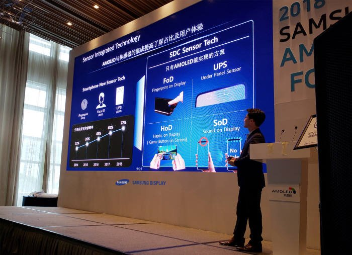 Samsung Display's leaked roadmap points to Under Display everything