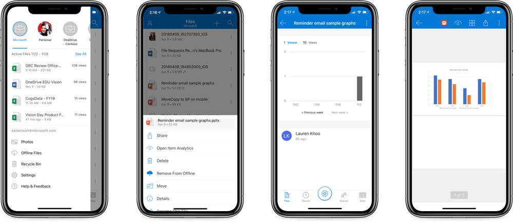 Microsoft brings updated MyAnalytics feature to OneDrive for iOS and Android apps 1