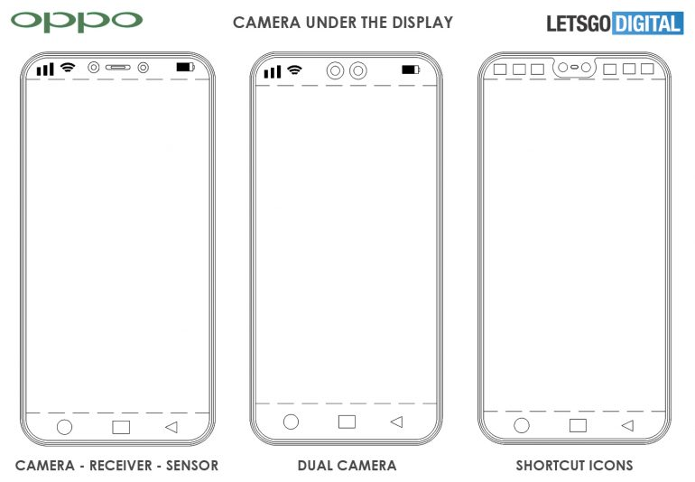 Oppo files a patent for under-display camera module 2