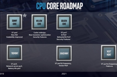 Sunny Cove is Intel's upcoming architecture for Core processors 1