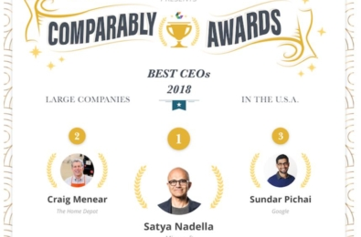 Microsoft CEO Satya Nadella ranked as best CEO in the US 4