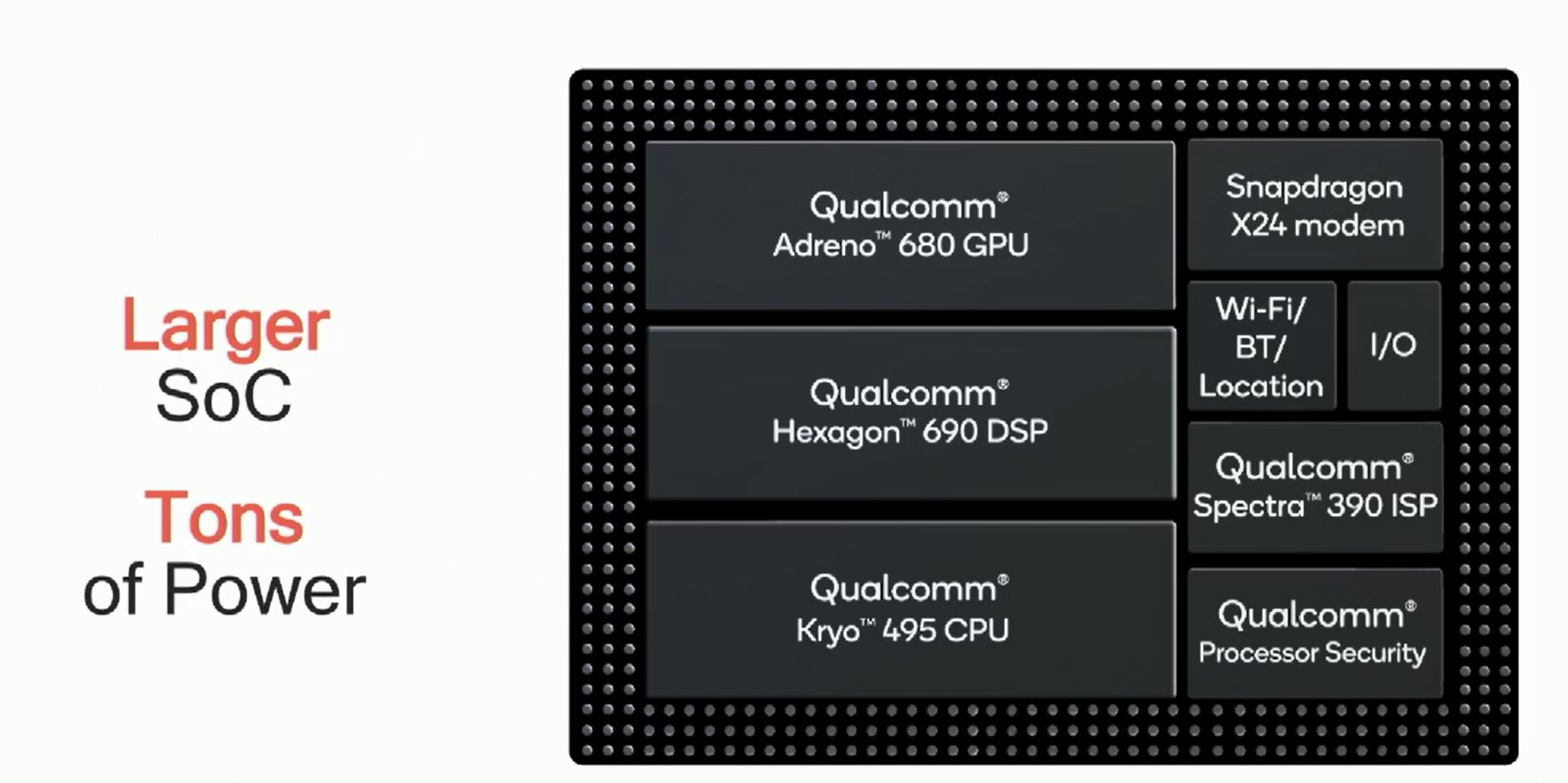 qualcomm announces snapdragon 8cx processor targeting