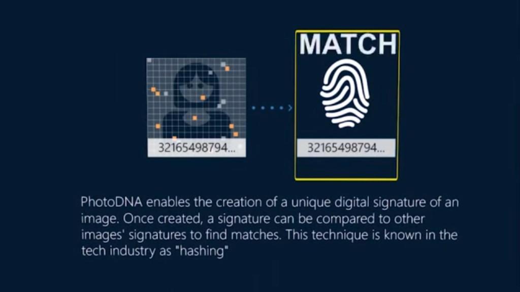 PhotoDNA FAQ | Microsoft