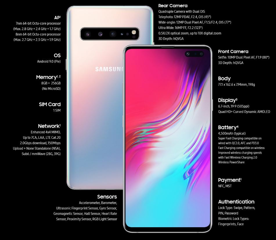 """Image result for Galaxy s10 5G - hd images"""""""