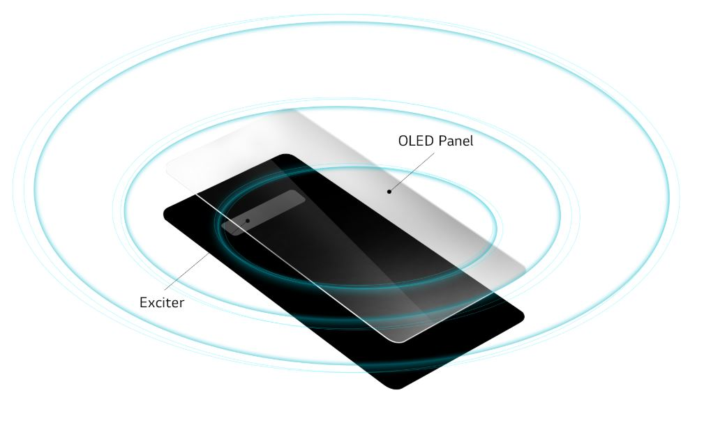 LG's upcoming flagship smartphone will use its OLED display