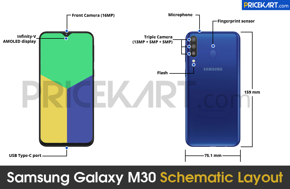 Samsung Galaxy M30 to come with triple rear cameras, 5000mAh battery