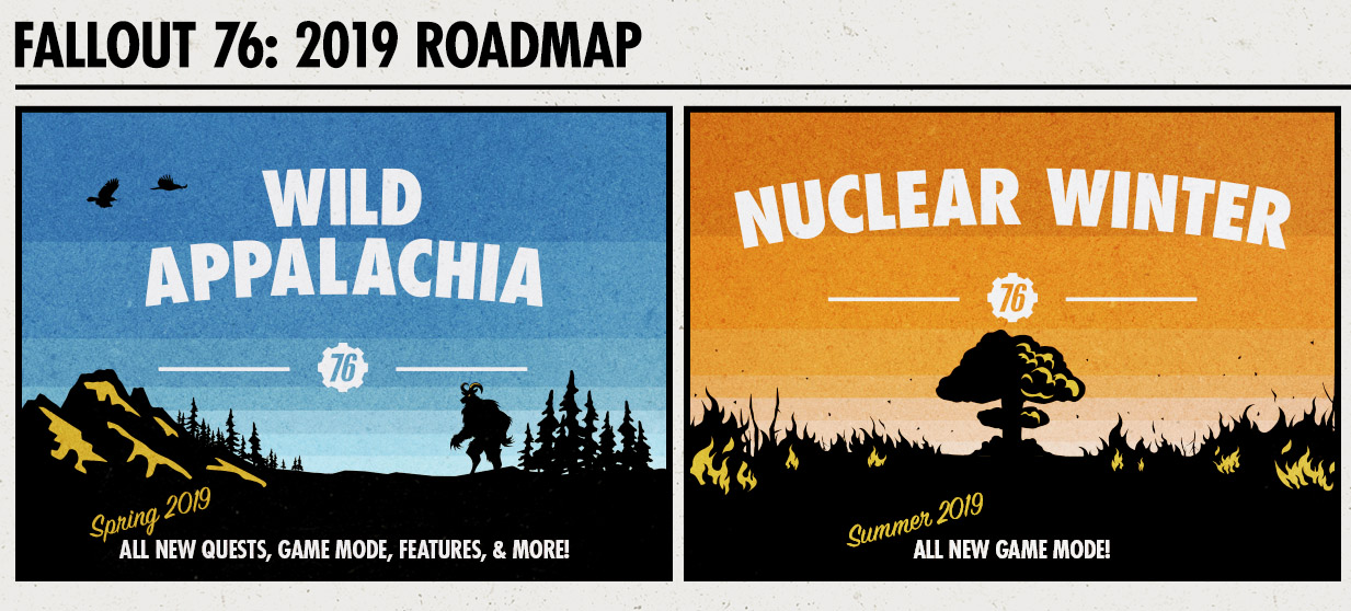 Fallout 76 has dedicated plans for 2019 - MSPoweruser