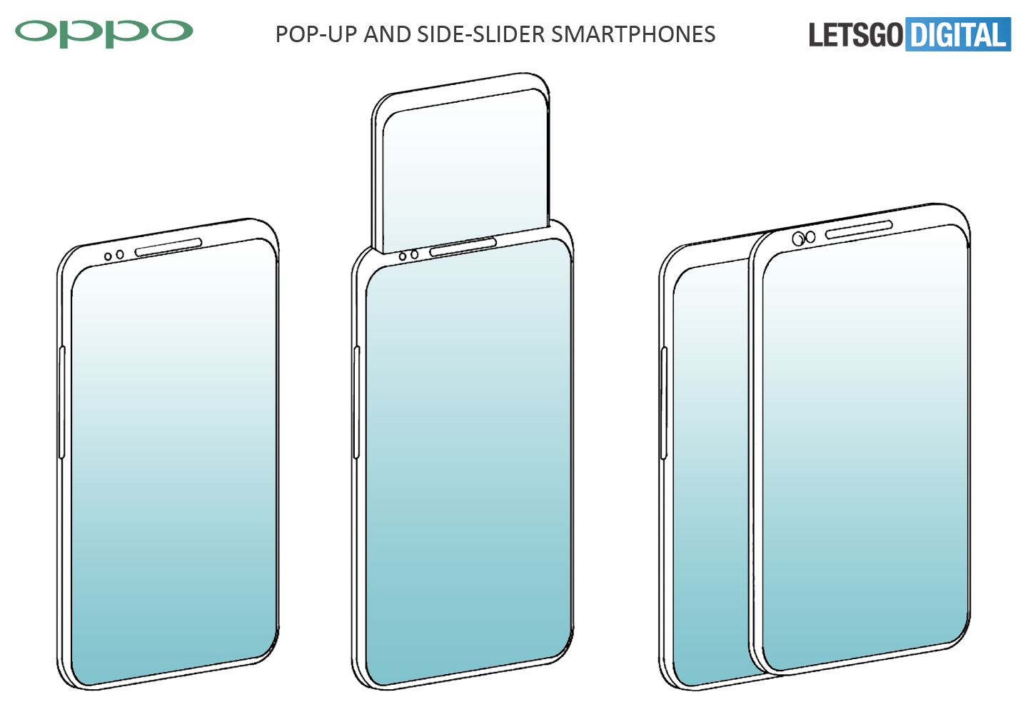 OPPO granted 'Shark Fin' Trademark, possibly for the Reno's Pop-up Camera
