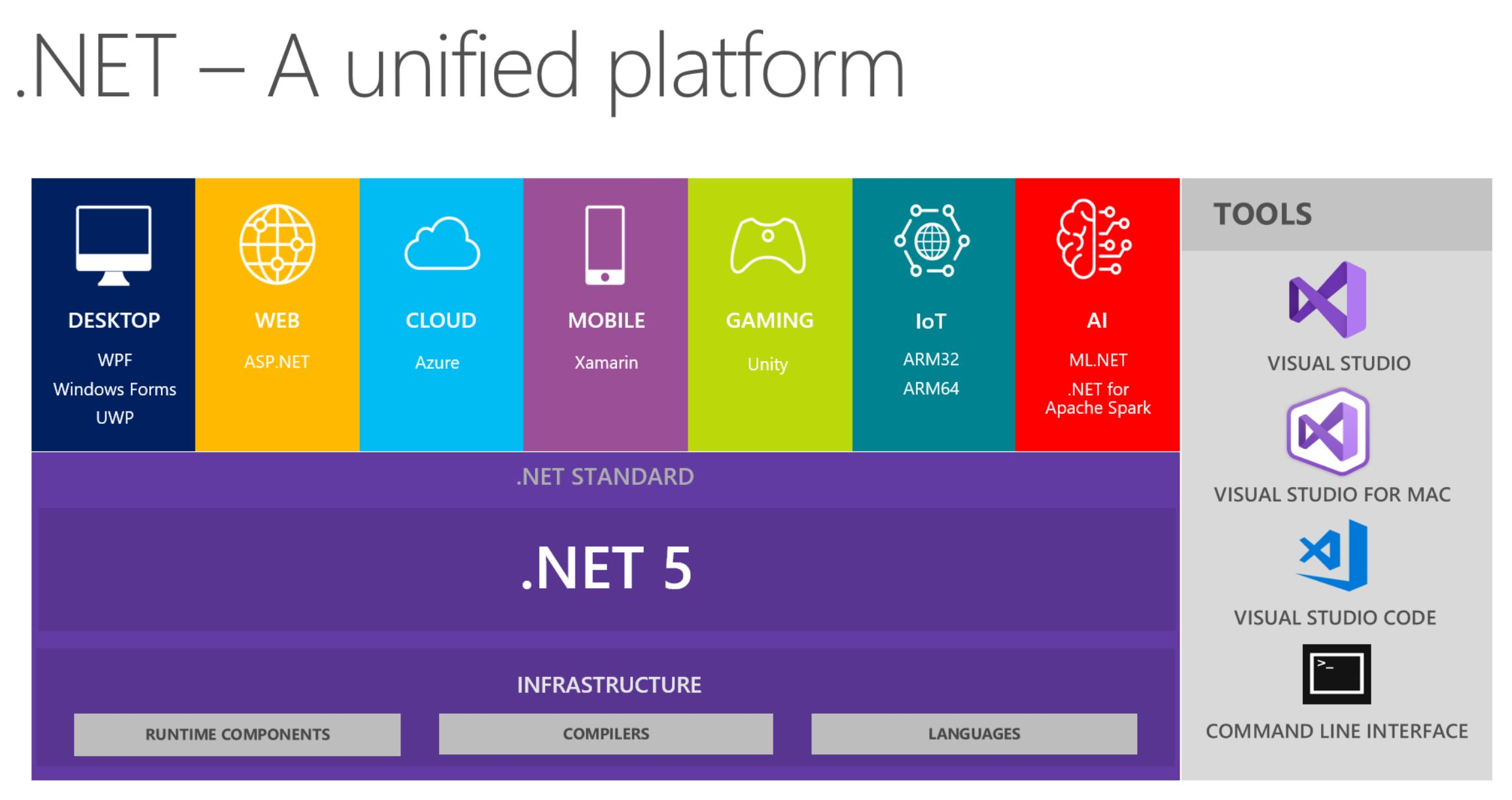 Build 2019 Roundup: Windows Terminal, Microsoft Edge and more! 11