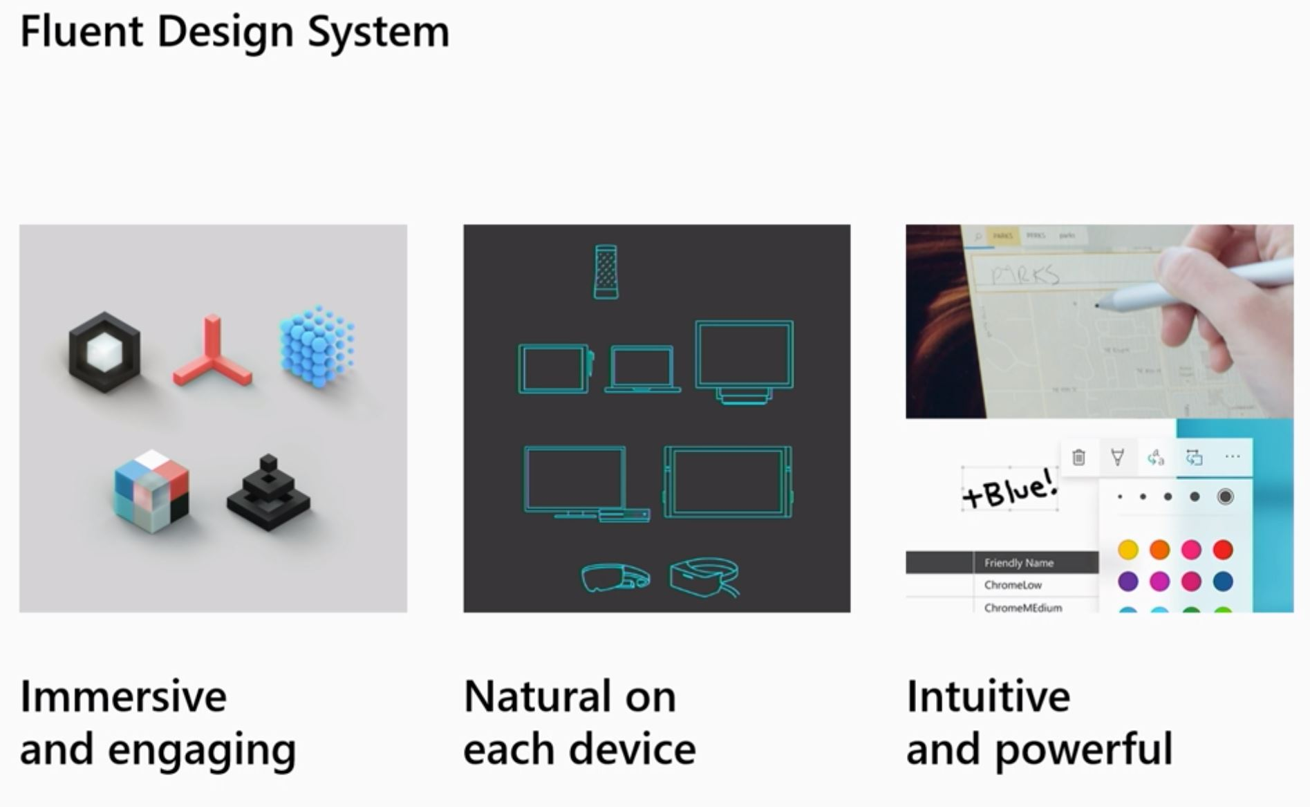 Microsoft explains how it is taking Fluent Design System to