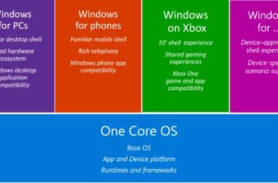 Report: Windows Core OS not able to run Win32 apps yet, may arrive in 2020 7
