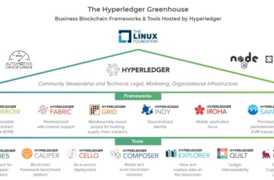Microsoft joins the Hyperledger community to expand its blockchain efforts 1