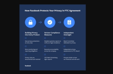 Mark Zuckerberg: Facebook will set a completely new privacy standard for tech industry 3