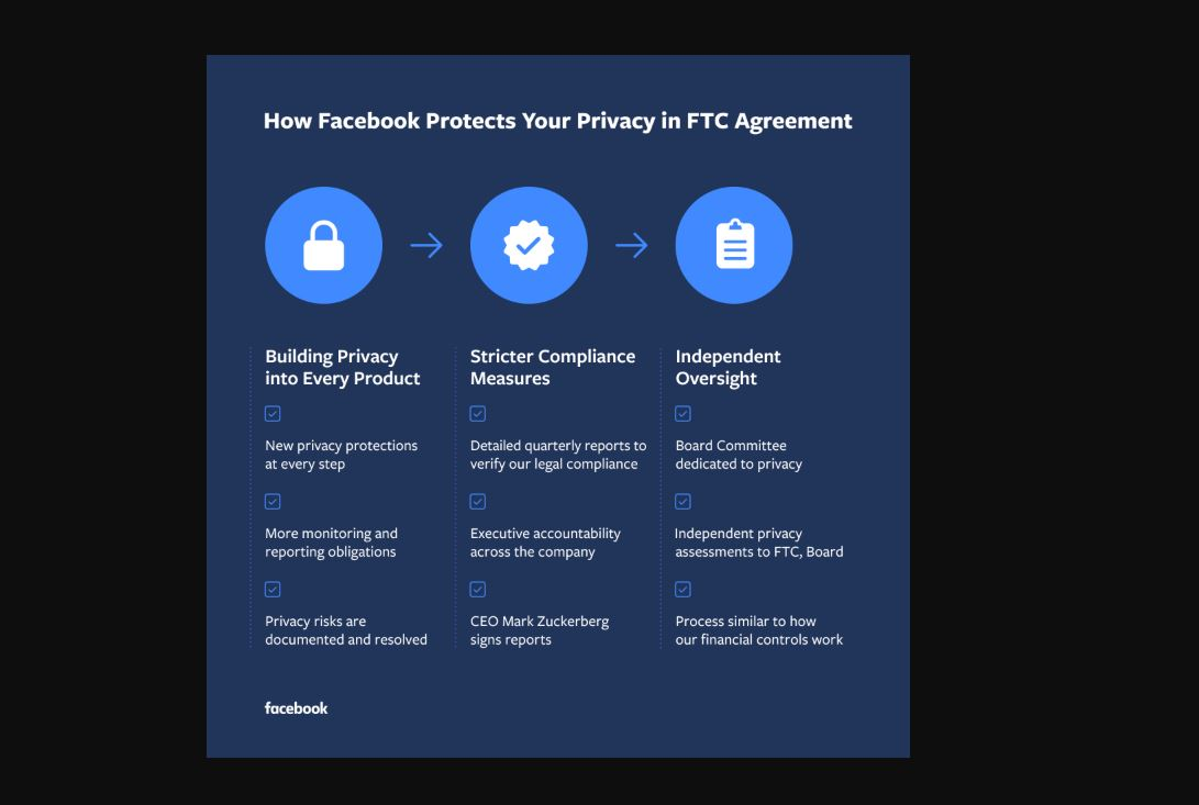 Mark Zuckerberg: Facebook will set a completely new privacy standard for tech industry 1